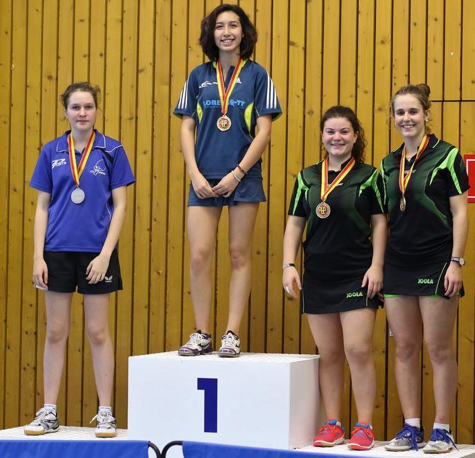 201611 cgi podium dames