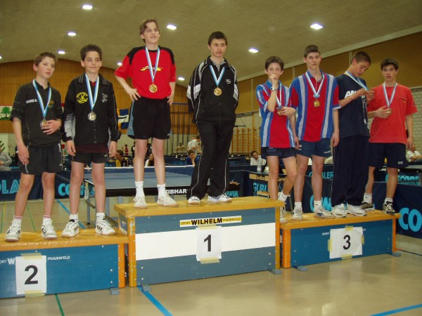 2003 chpt romand podium u15 double